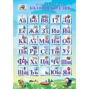 Помагалник Бълггарски език 1-4 клас