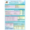 Помагалник Английски език 3-7 клас