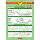 Помагалник Математика 5-7 клас